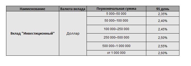Льготы пенсионеров на землю и имущество в московской области