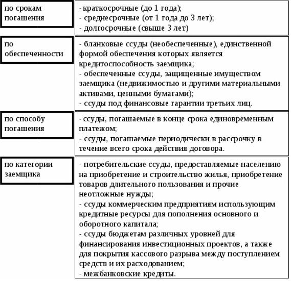 кредит в южно сахалинске для пенсионеров