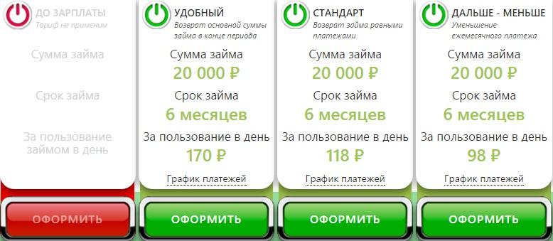 займ онлайн на карту на 6 месяцев какие банки выдают кредиты с 20 лет без справок