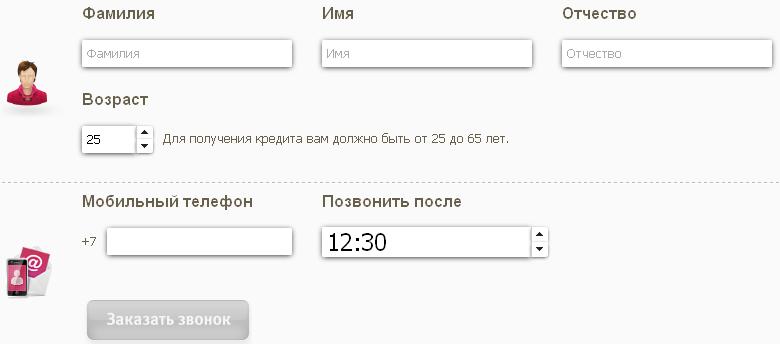 ренессанс кредит варшавская