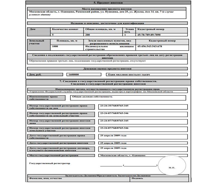 документы для оформление закладной по ипотеке в сбербанке тщательно