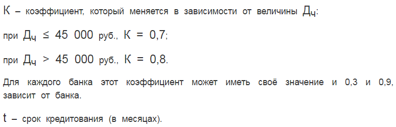 Формула выдачи кредита