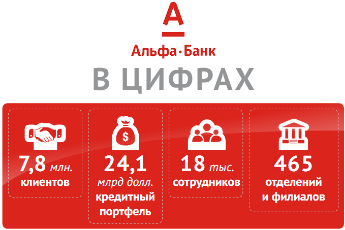 novosti-bank-kredit-moskva