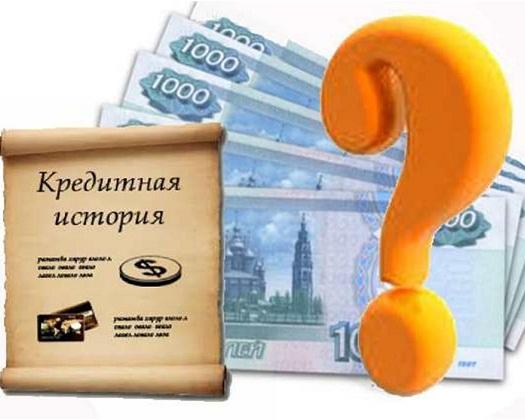 Этапы рассмотрения кредитной заявки