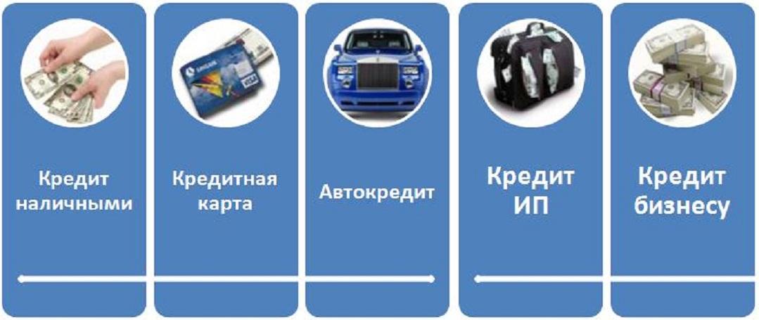Биометрия поможет в получении кредитов