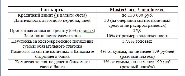 как узнать задолженность по кредитной карте сбербанка через смс сравни ру банки кредиты новокузнецк