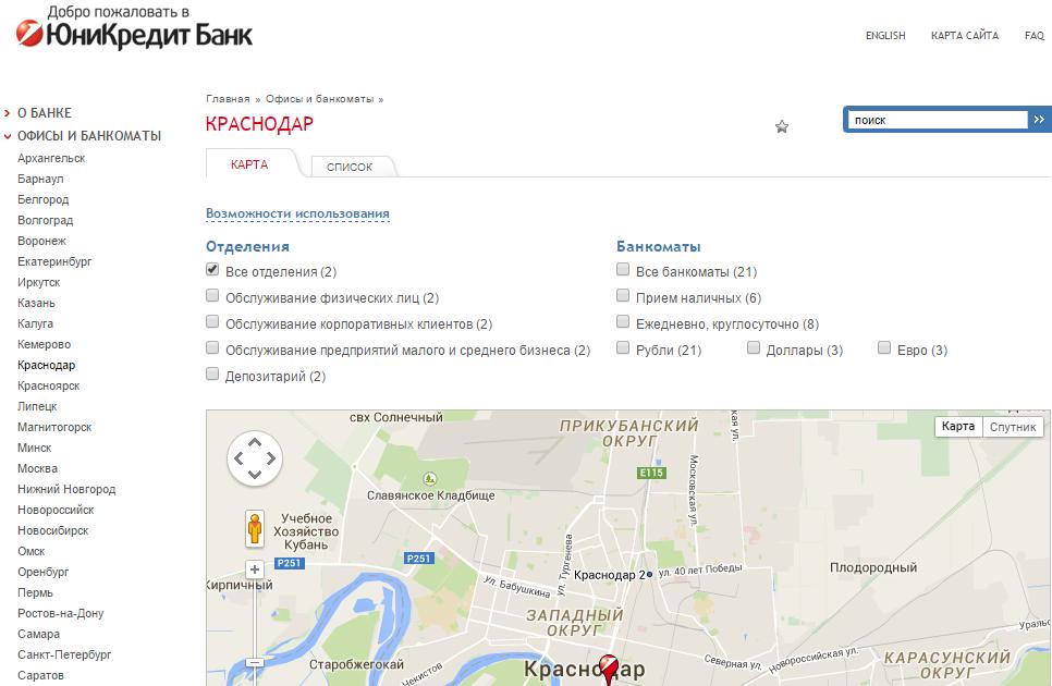 Все актуальные реквизиты Юникредит банка — ИНН, БИК 69