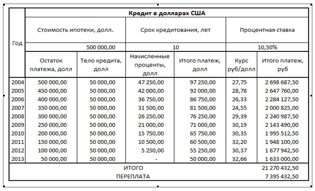 15 в рублях гарантии или страховка доверительное управление на forex