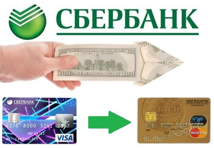 Инструкция сбербанка рф 1 3р
