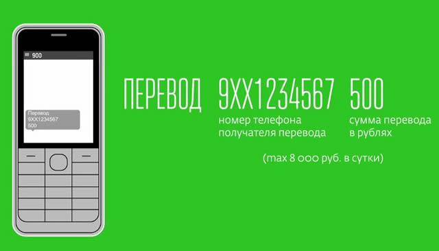 Как перевод сделать через мобильный банк
