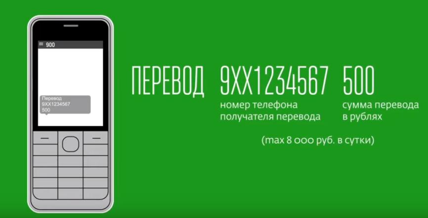Как сделать перевод через мобильный банк сбербанк по номеру телефона