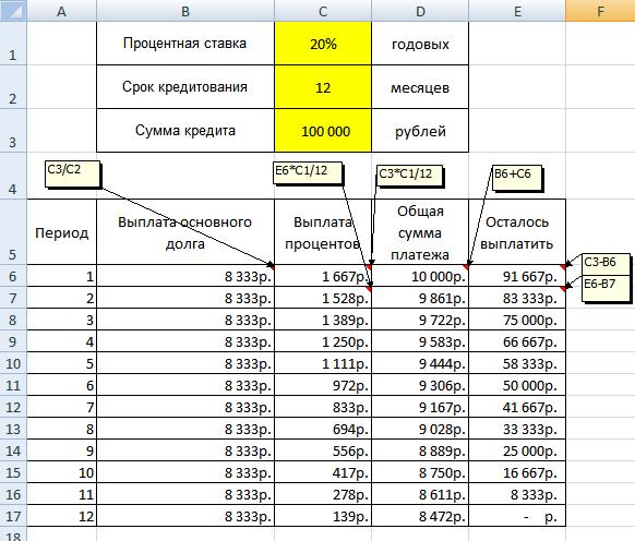 Пример дифференцированного платежа