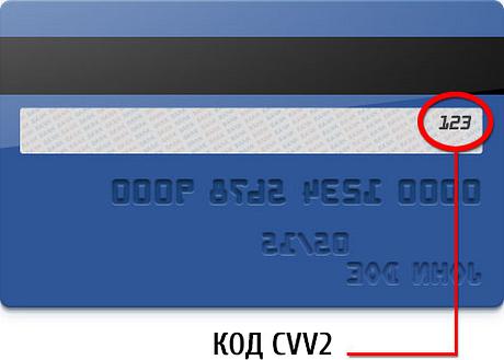 Изображение - Где на карте находится код cvc2 cvv2 cvv2-kod-visa%D1%80%D0%BF%D0%BE%D1%80%D0%BE%D0%BB%D1%80%D0%BE%D0%BB