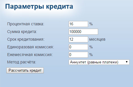 Расчет кредитной карты калькулятор