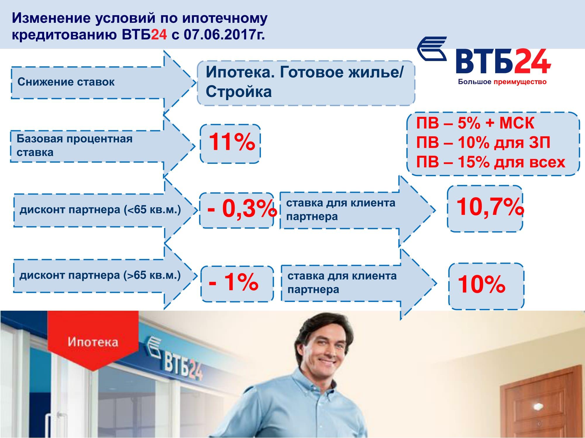 ставка по ипотеке в втб 24 г иркутск