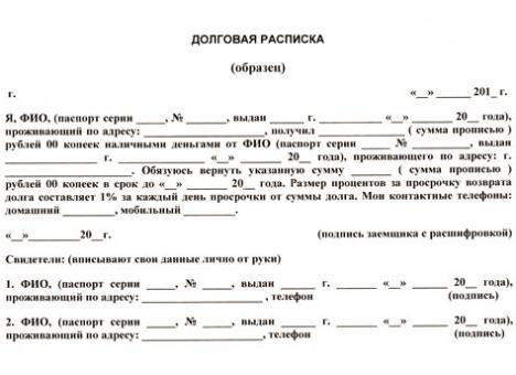 Образцы расписок о передаче денежных средств.