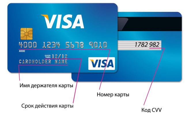 Где находится номер карты визы