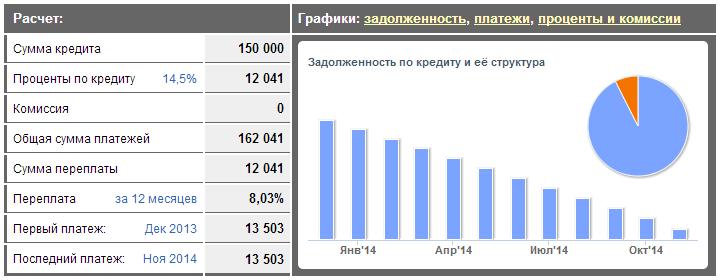 калькулятор втб ипотека рассчитать 2015