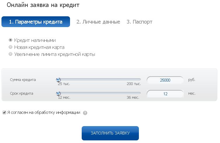 райффайзен кредит карта